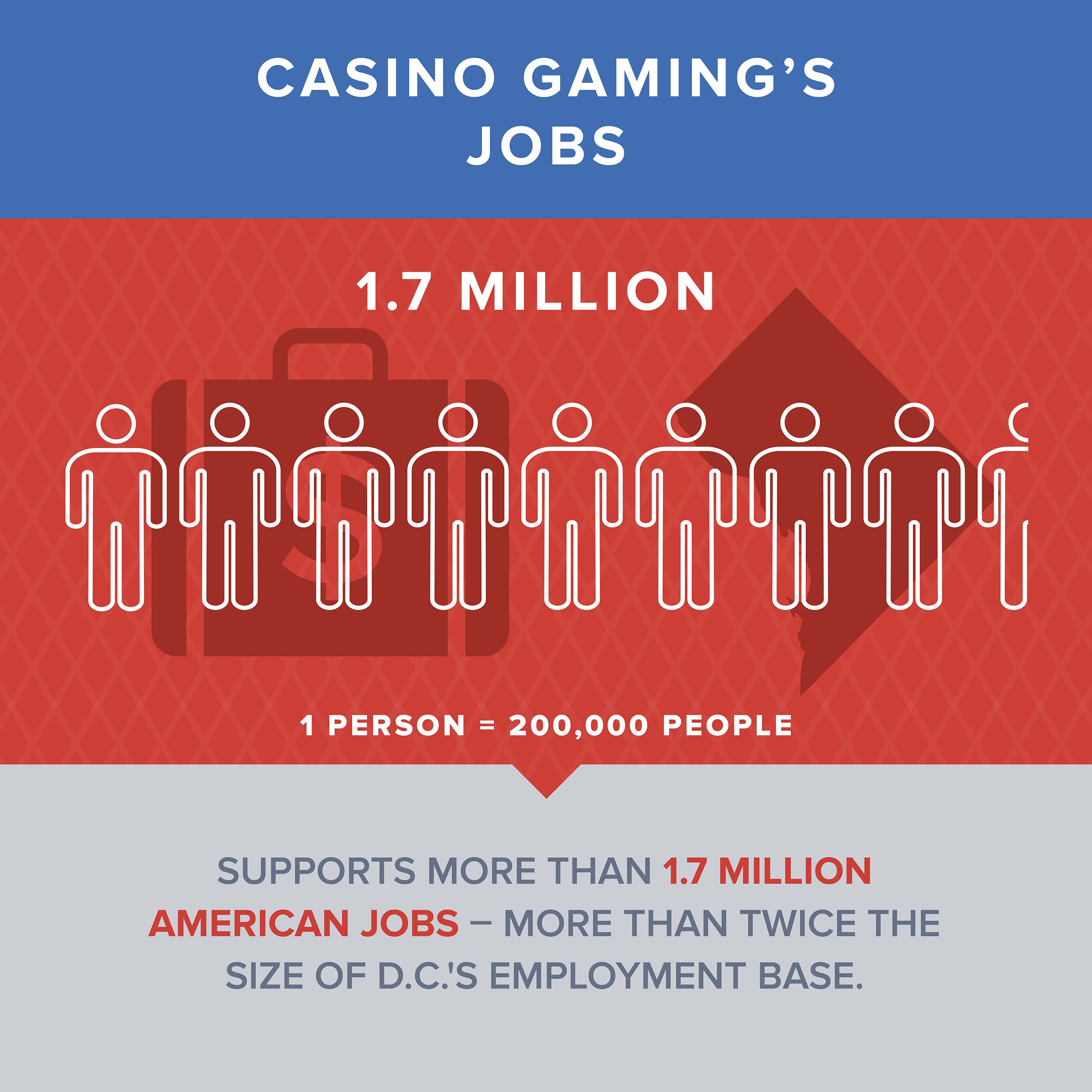 Us casino and gaming industry double down casino slots