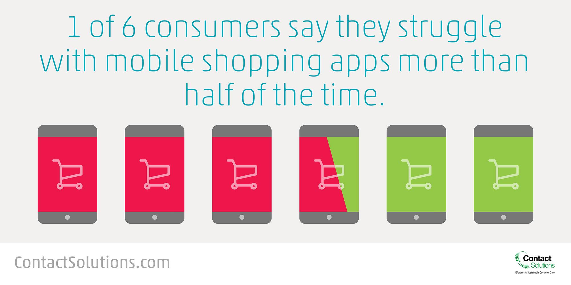 Online shopping customer care