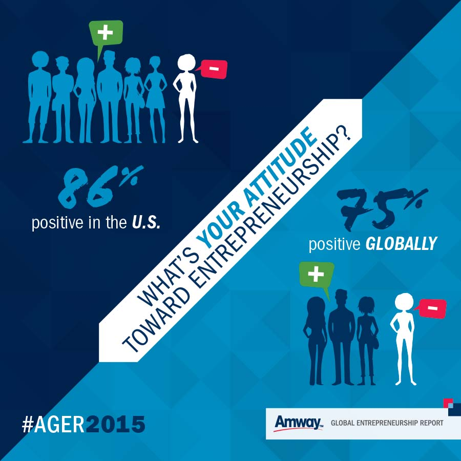 Amway Global Entrepreneurship Report 2015