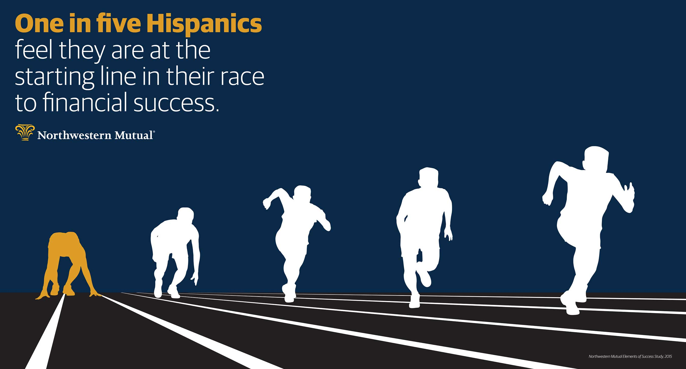 "Infographic Hispanic Americans View Themselves as ""At the Starting Line"""