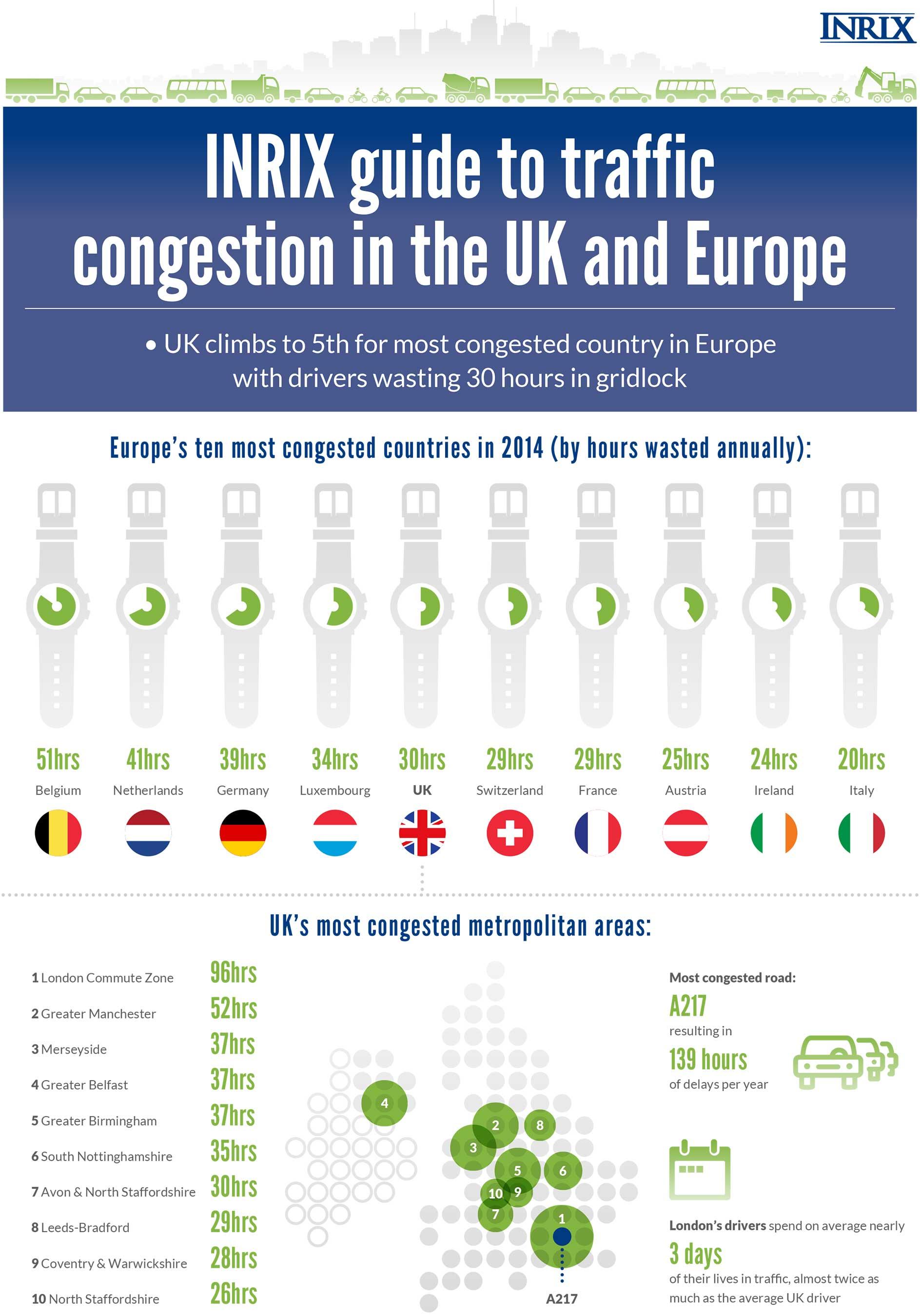 U.K. Traffic Infographic