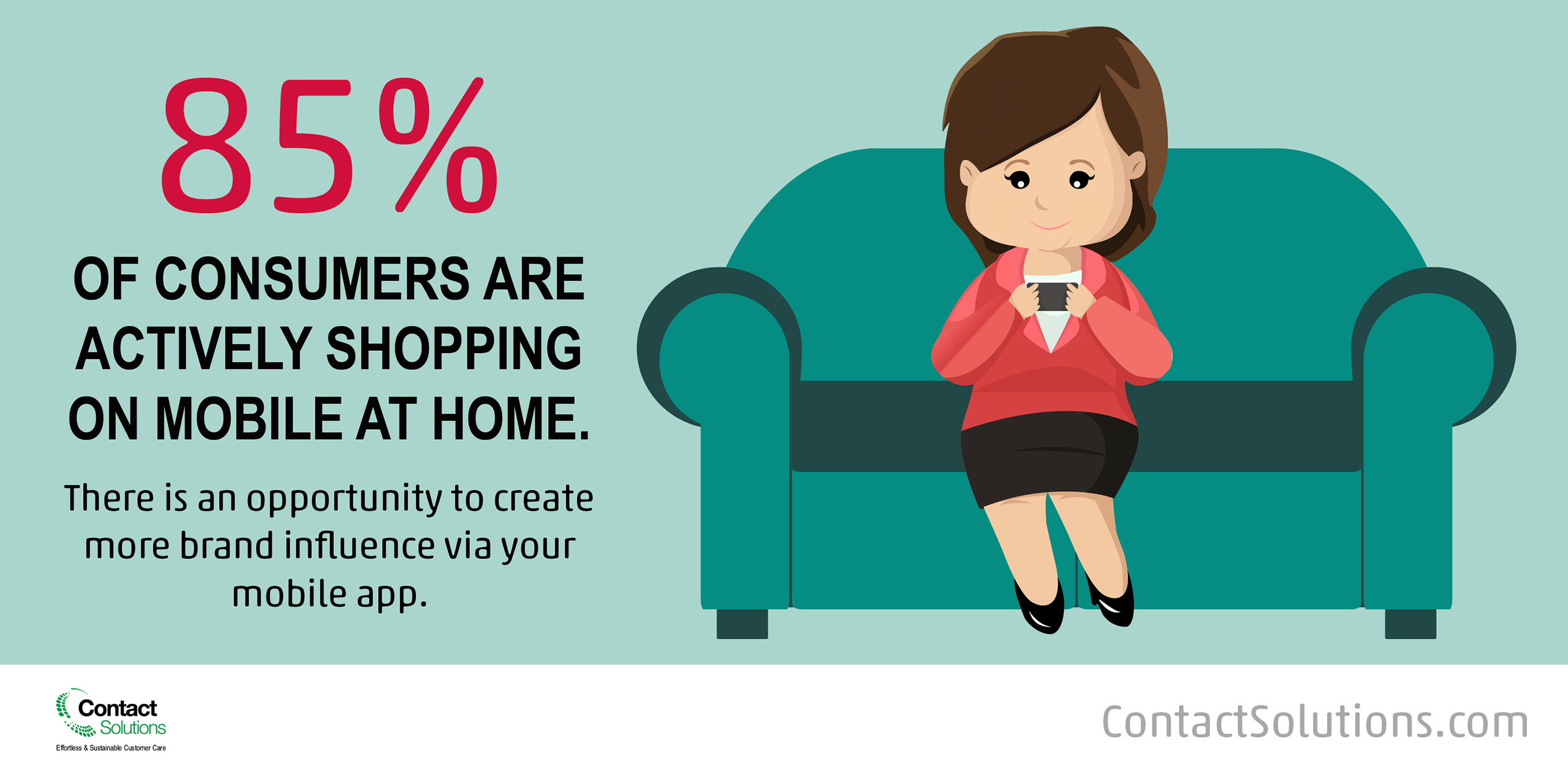 85 percent of consumers are actively shopping on mobile at home.