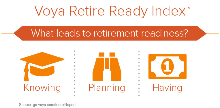 What leads to retirement readiness?