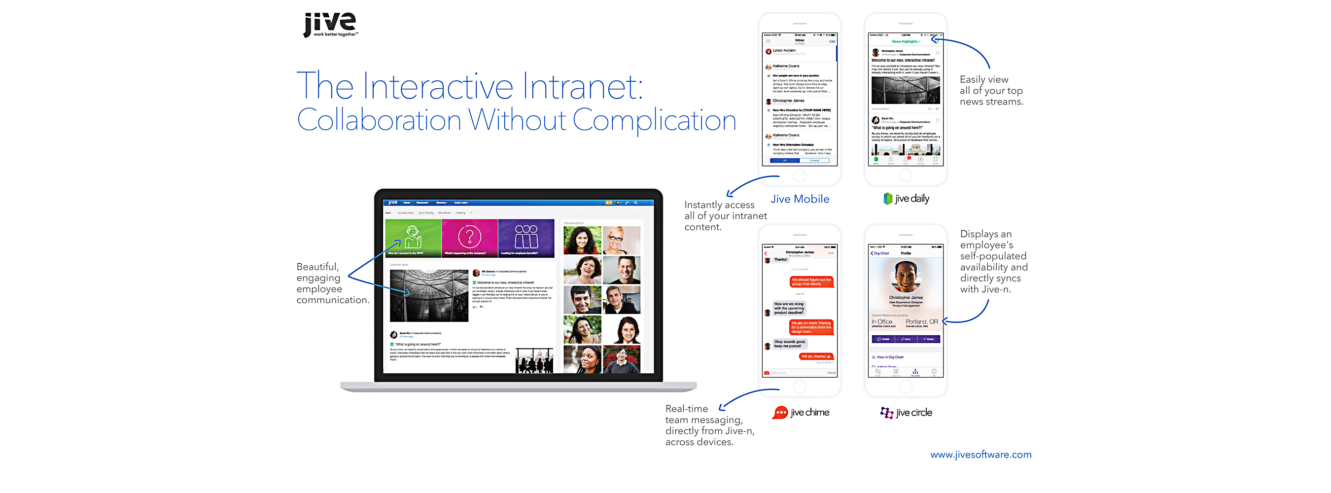 Collaboration Without Complication: Jive Unveils A Simplified ...