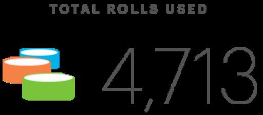 Total Rolls