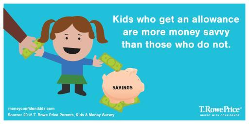 Kids Who Get An Allowance