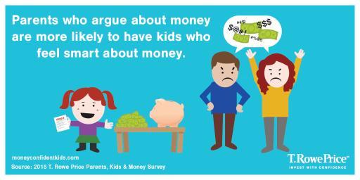 Parents Who Argue About Money