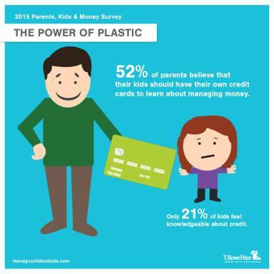 The Power of Plastic