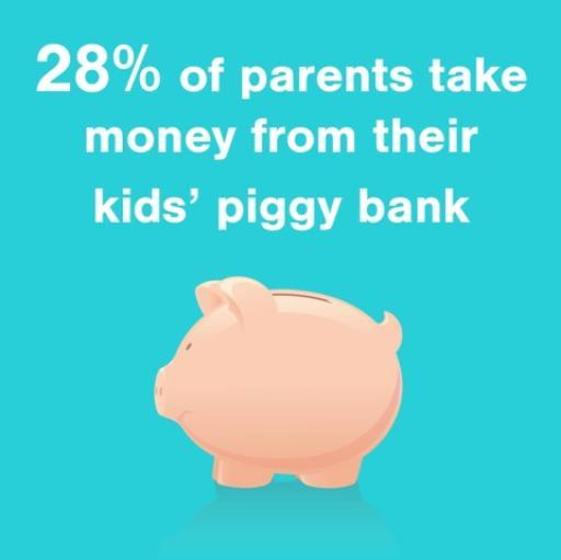 Kids know Parents Take From Piggybank