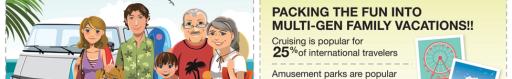 infographic slice
