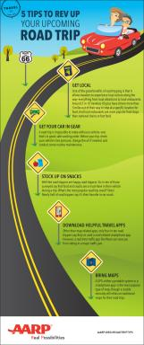 6-26 Infographic Full