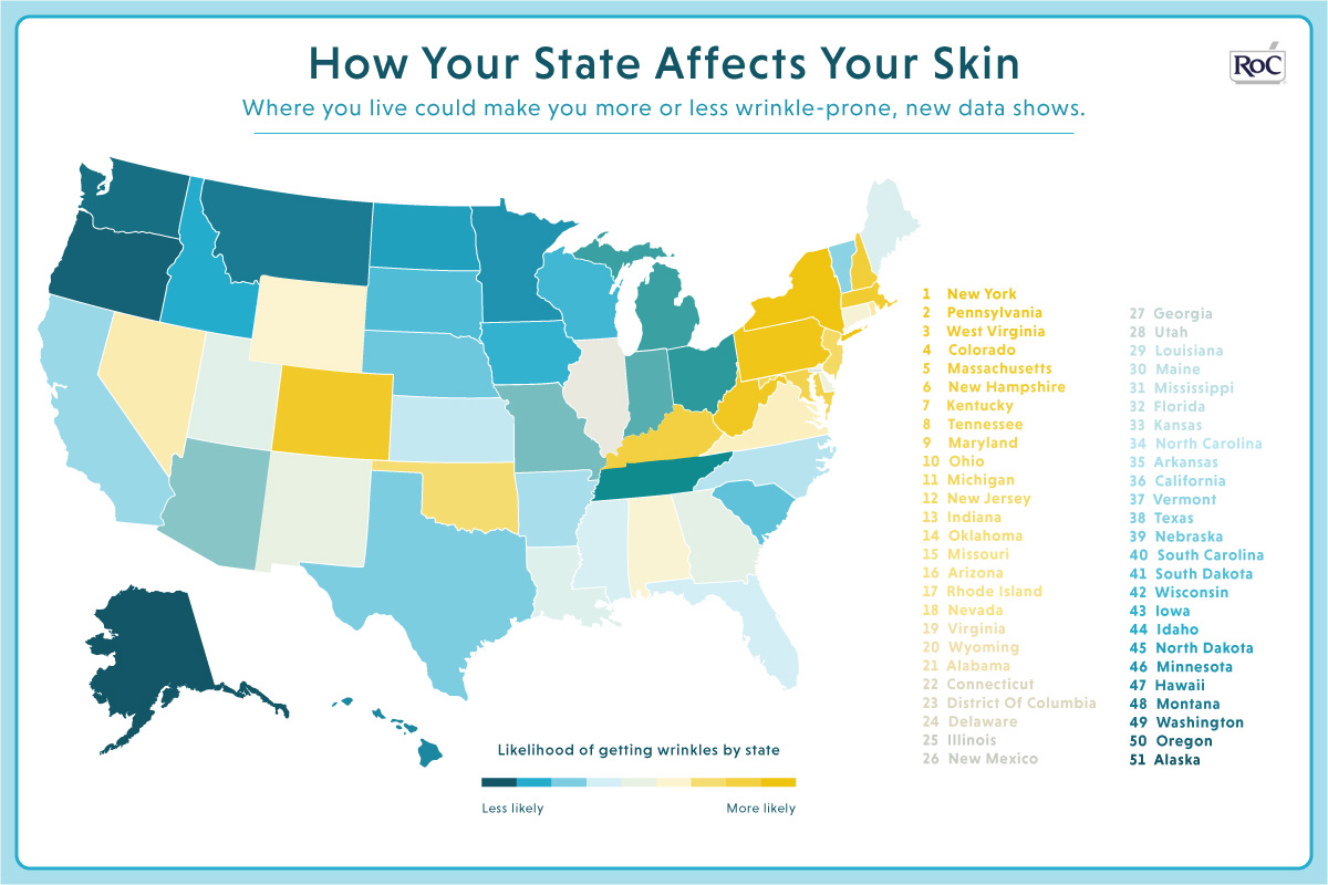 Sunshine Smog And Stress Roc Skincare Reveals The Most Wrinkle Prone States In America