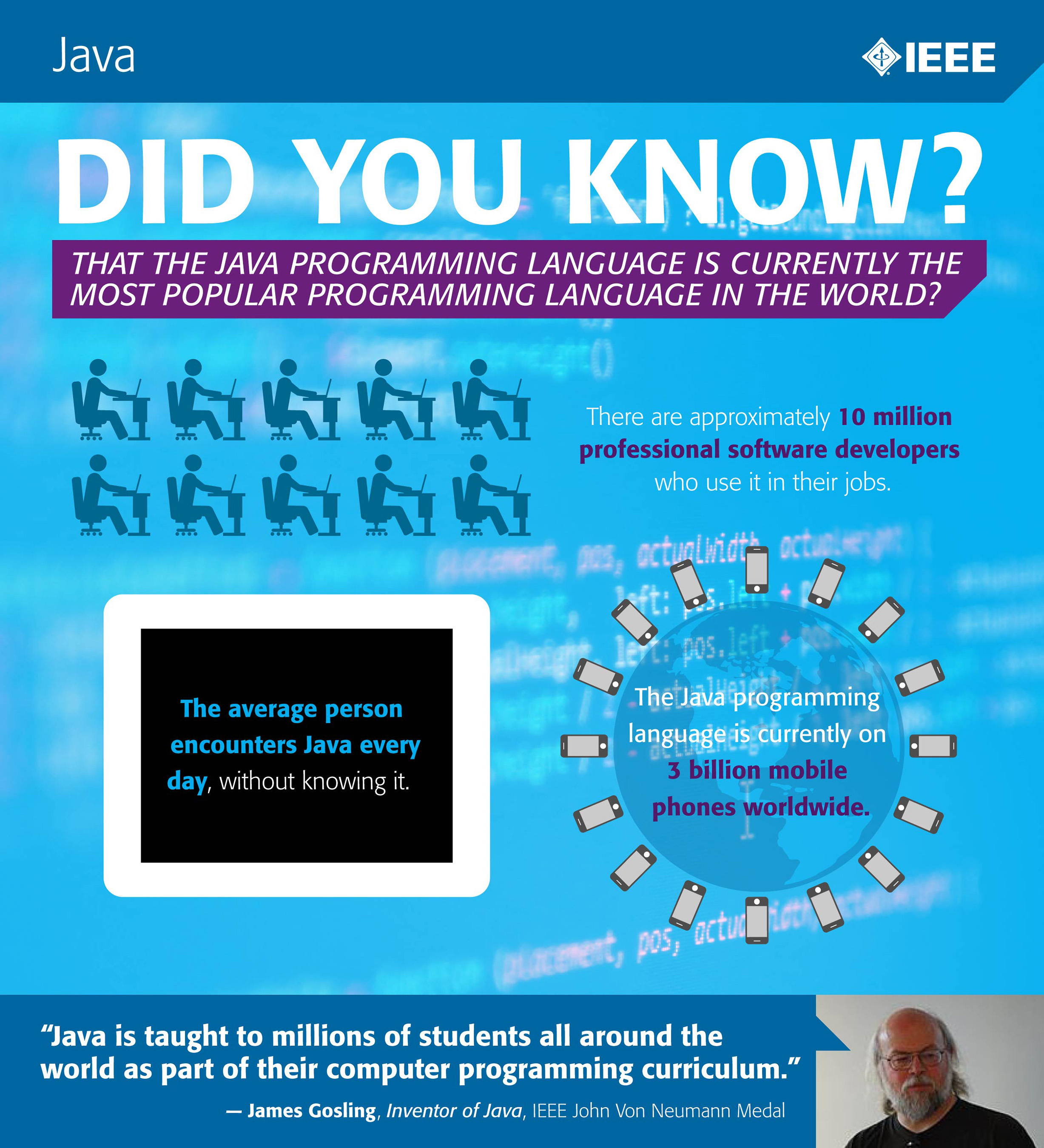 """Infographic on the """"Father of Java"""""""