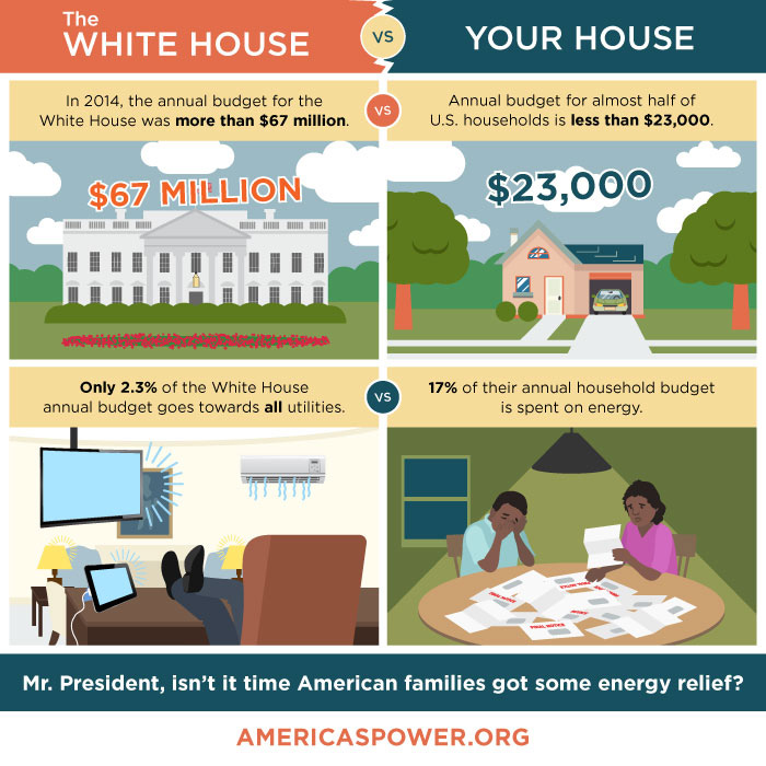 White House vs. Your House