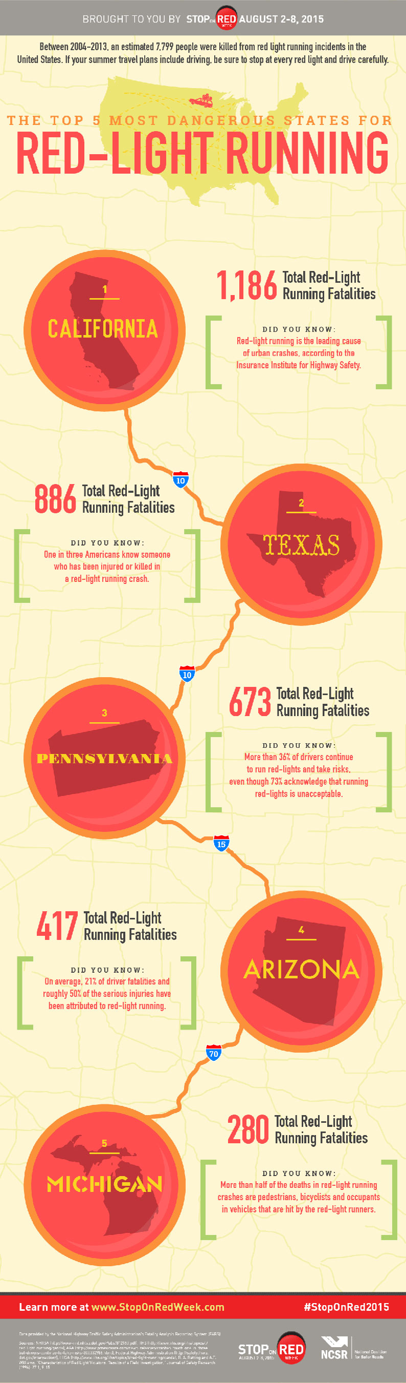Which US Cities Have The Most RedLight Running Fatalities - Us travel safety map