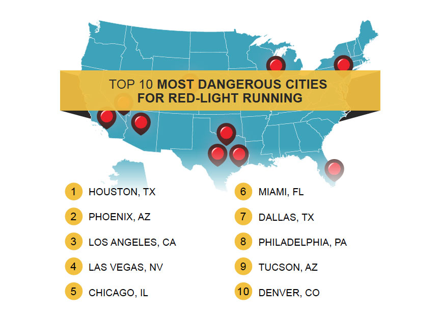 Which u s cities have the most red light running for Top ten cities in the us
