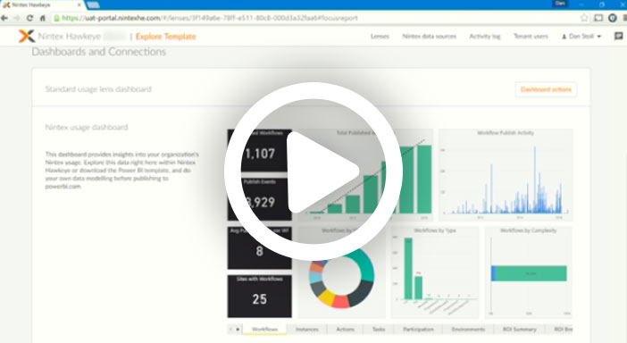 See how the Nintex Hawkeye Usage Lens helps you understand key consumption metrics, user participation, and the return from your Nintex investment.