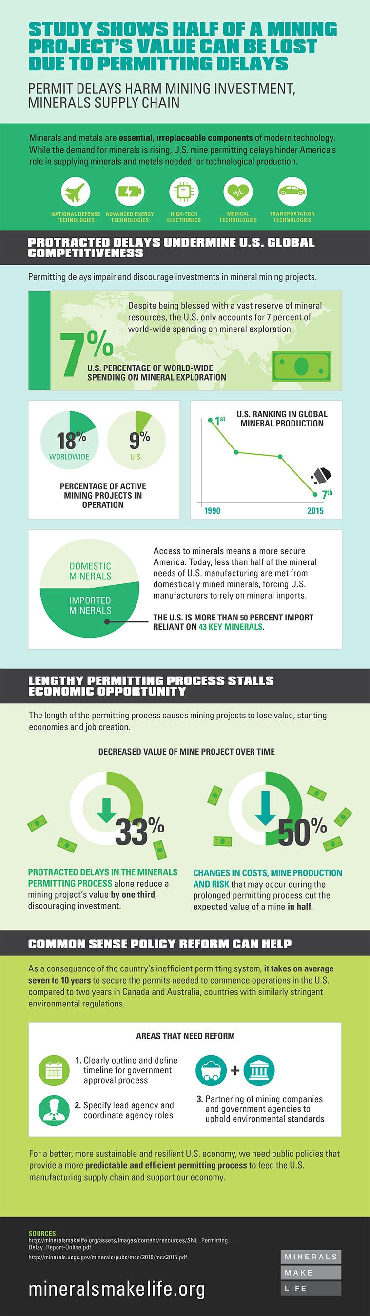SNL Infographic