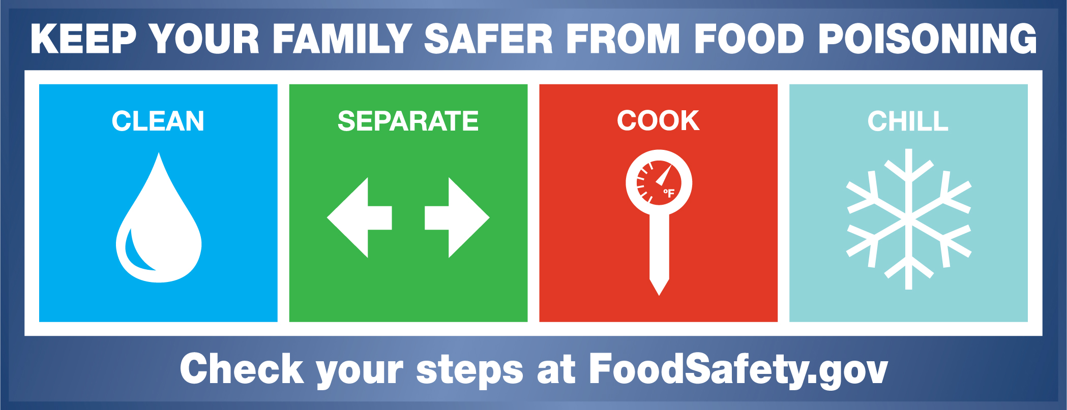 Keep Your Family Safer From Food Poisoning