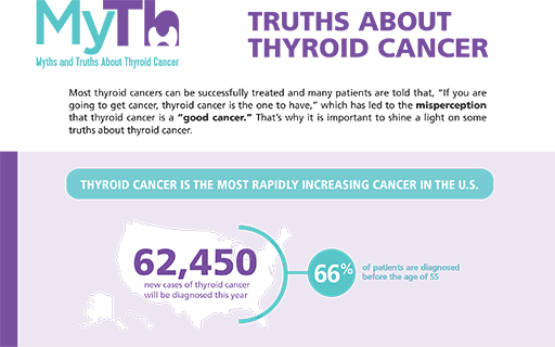 Eisai Inc. Release: New Myths And Truths About Thyroid ...