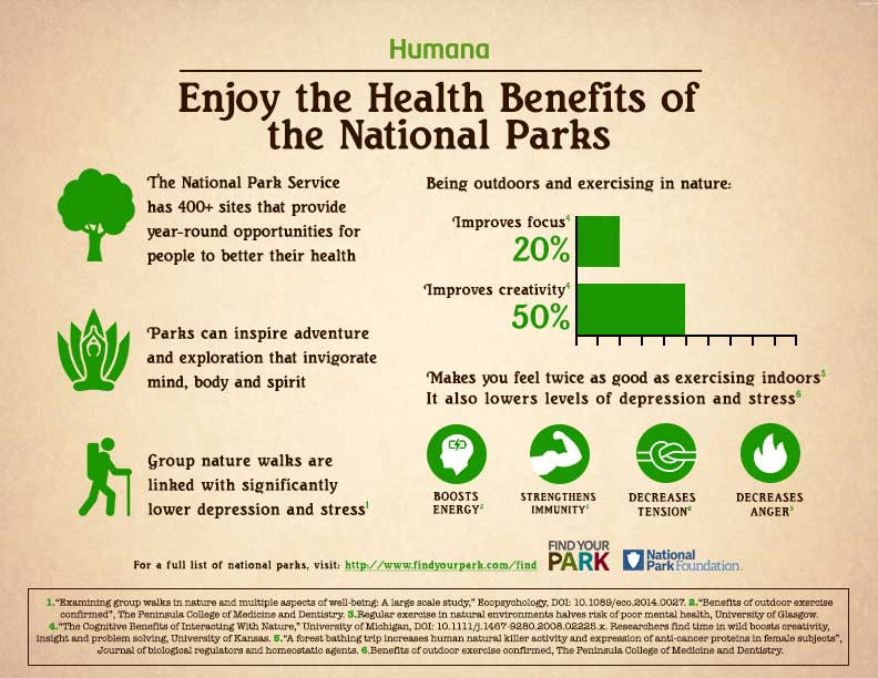 advantages of national service Learn about national park service , including insurance benefits, retirement benefits, and vacation policy benefits information above is provided anonymously by current and former national park service employees, and may include a summary provided by the employer.