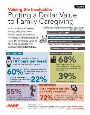 (OLD)Infographic: Putting a Dollar Value to Family Caregiving