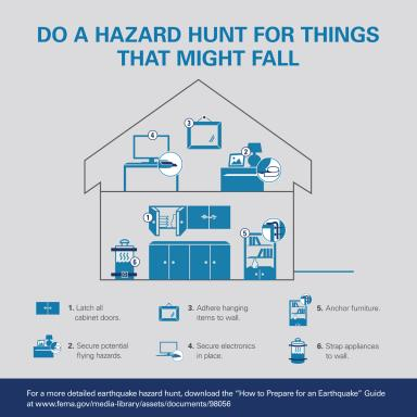 Do a Hazard Hunt for Things that May Fall, inforgraphic