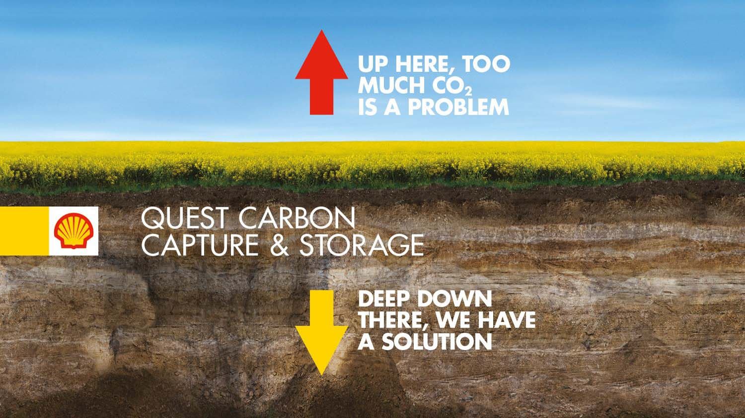 Quest carbon capture and storage