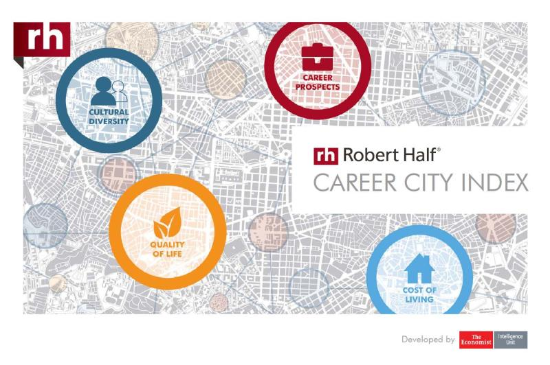 Career City Index Report