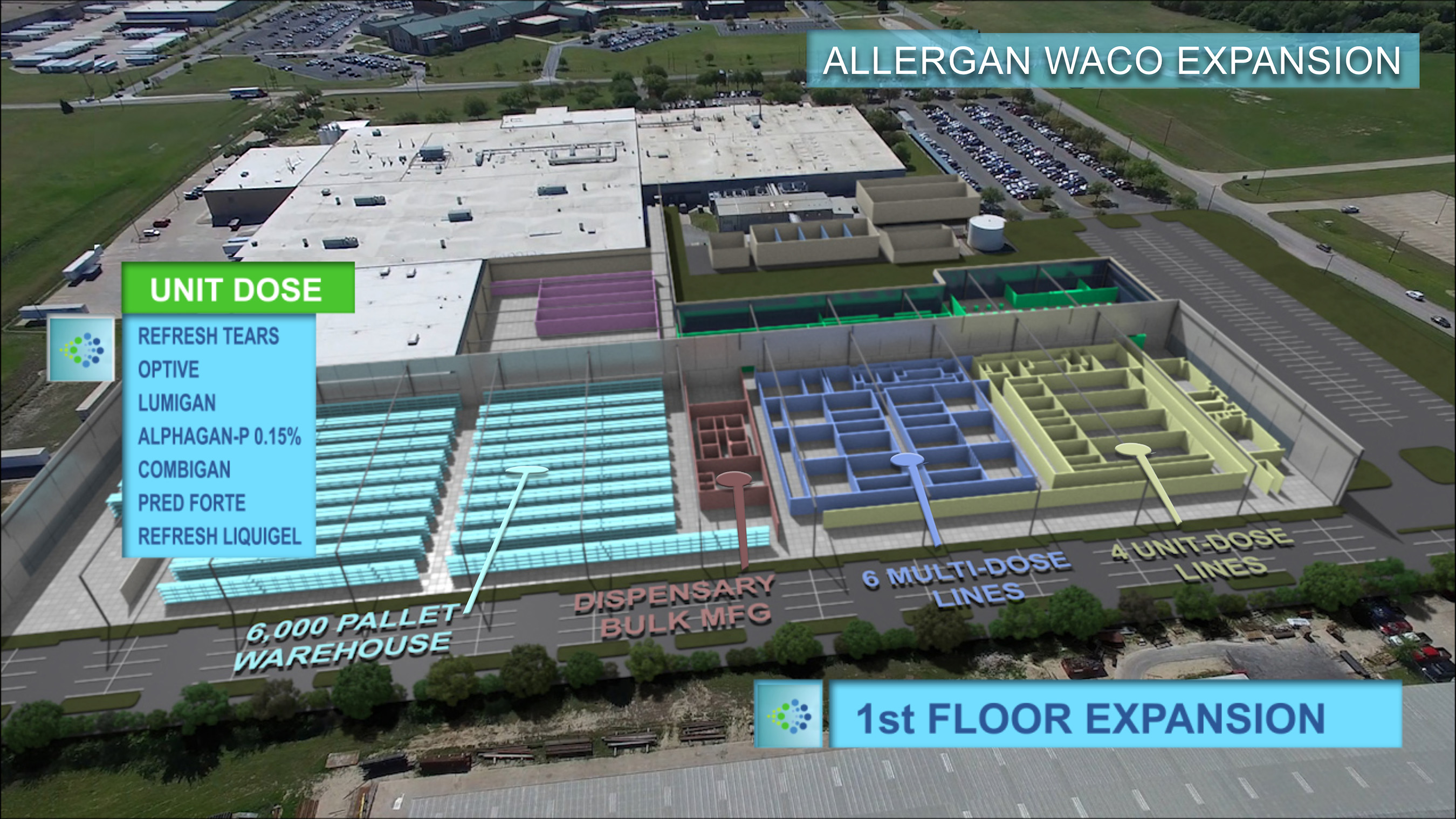 Allergan Waco Expansion - 1st Floor
