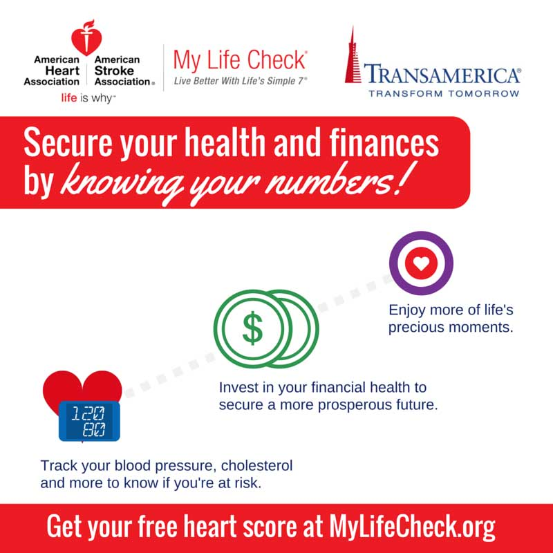 Get your free heart score