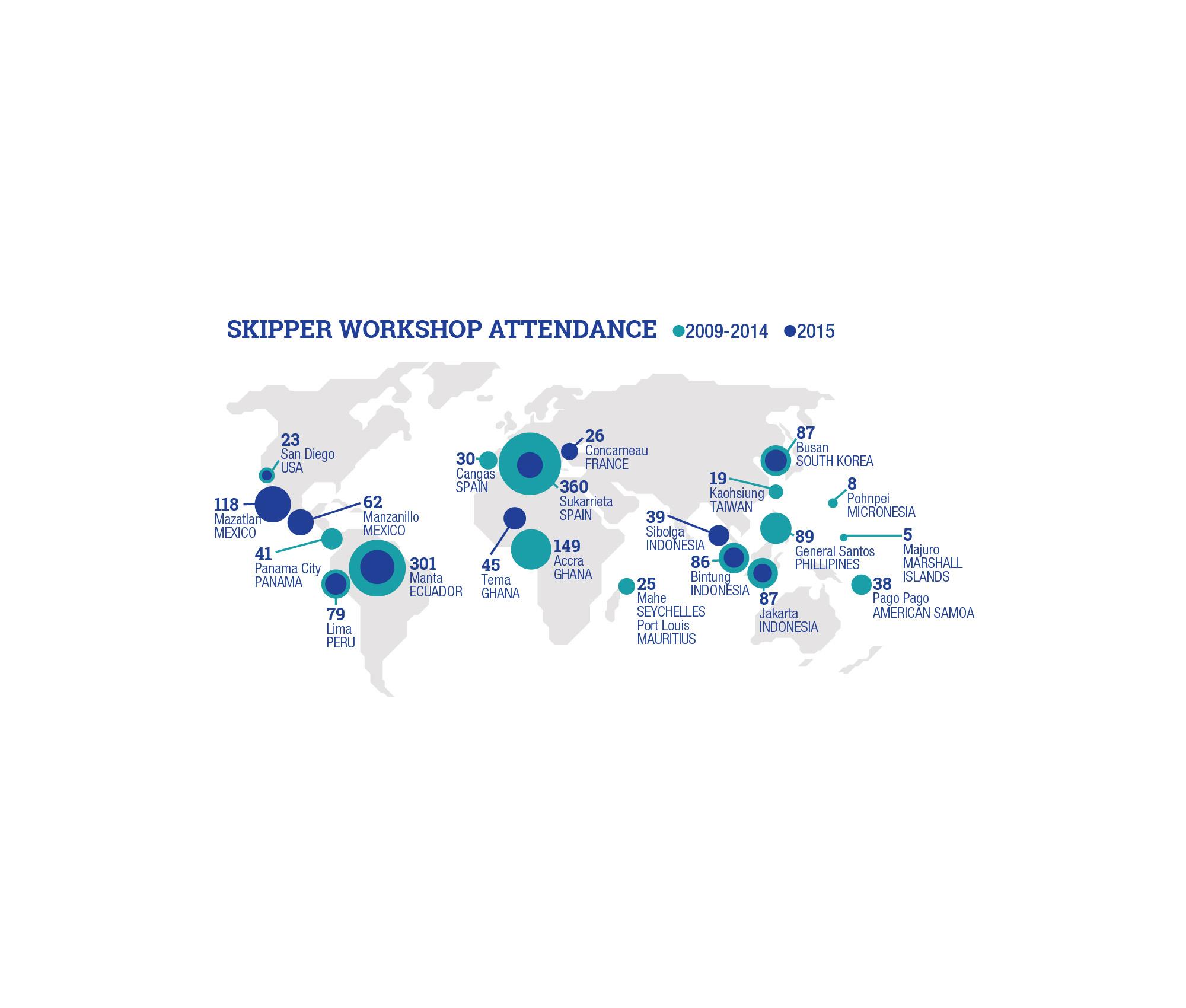 Map of ISSF's global skipper workshops attendance