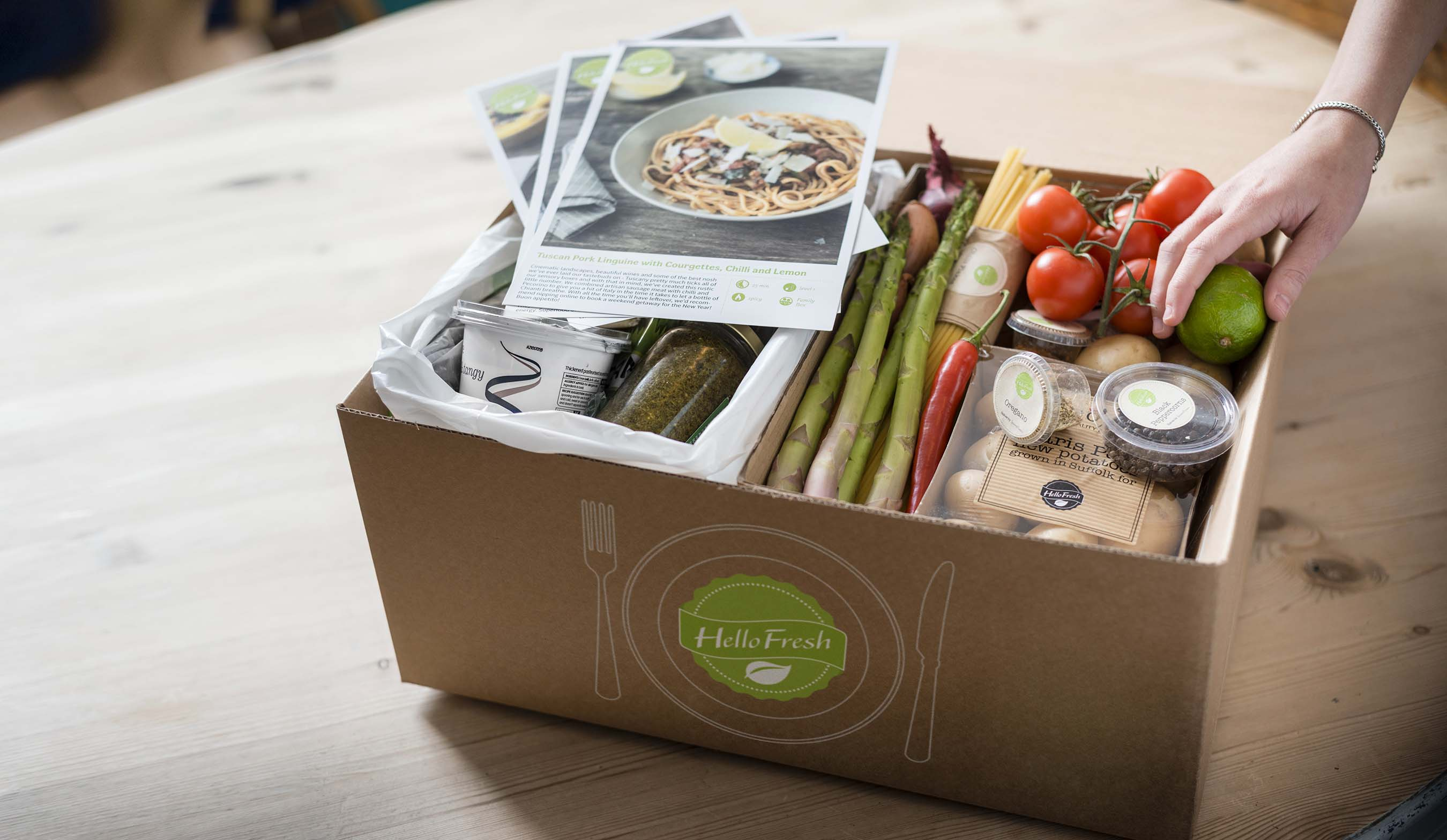 Hellofresh expands into canada offering cooked from scratch meals forumfinder Choice Image