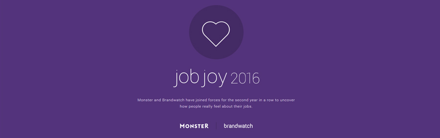 Monster and Brandwatch Interactive Infographic
