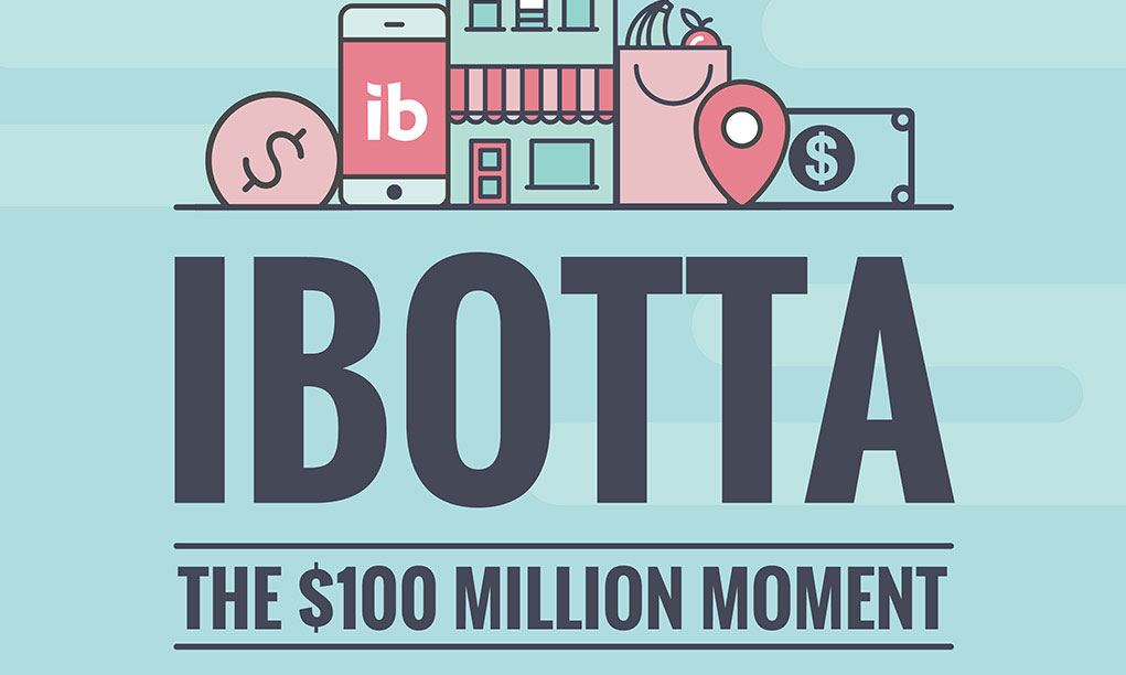 Ibotta Shopper Insights