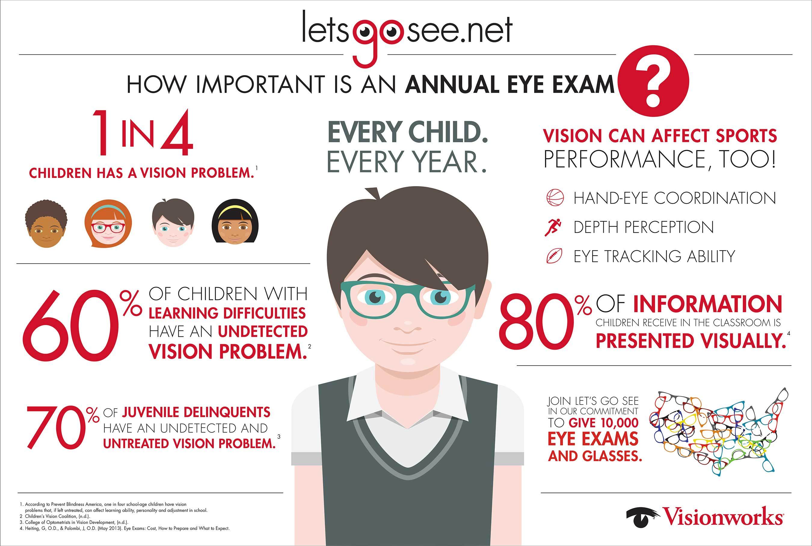 Visionworks Expands Reach To 15,000 Children In Need In Its Second ...
