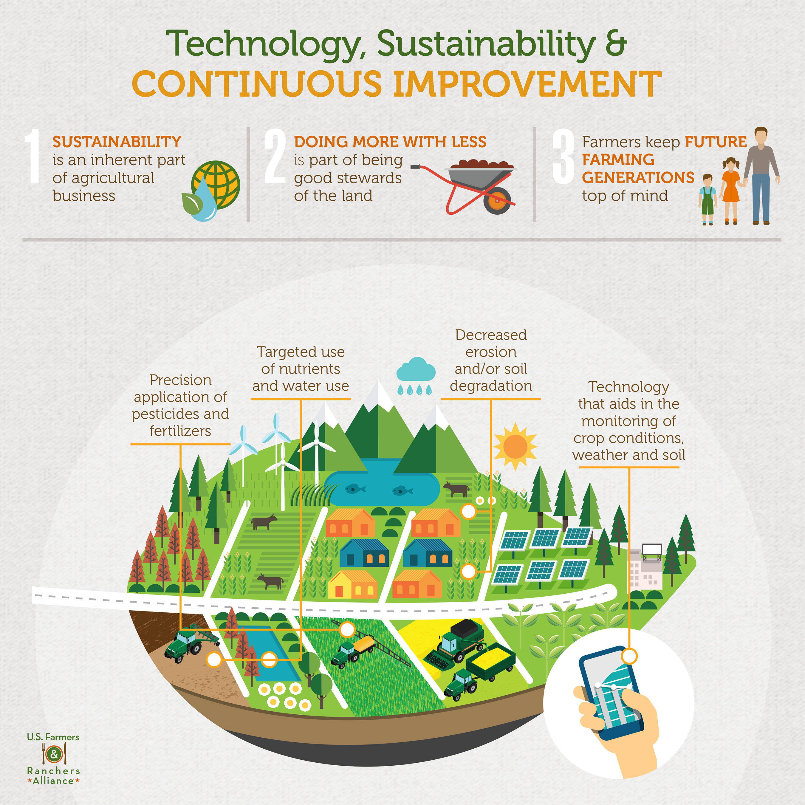 technology for sustainable agriculture Antares is a 2nd phase teaming project in horizon 2020, in which wageningen university & research and the serbian institute biosense will develop advanced technologies for sustainable agriculture and food security.