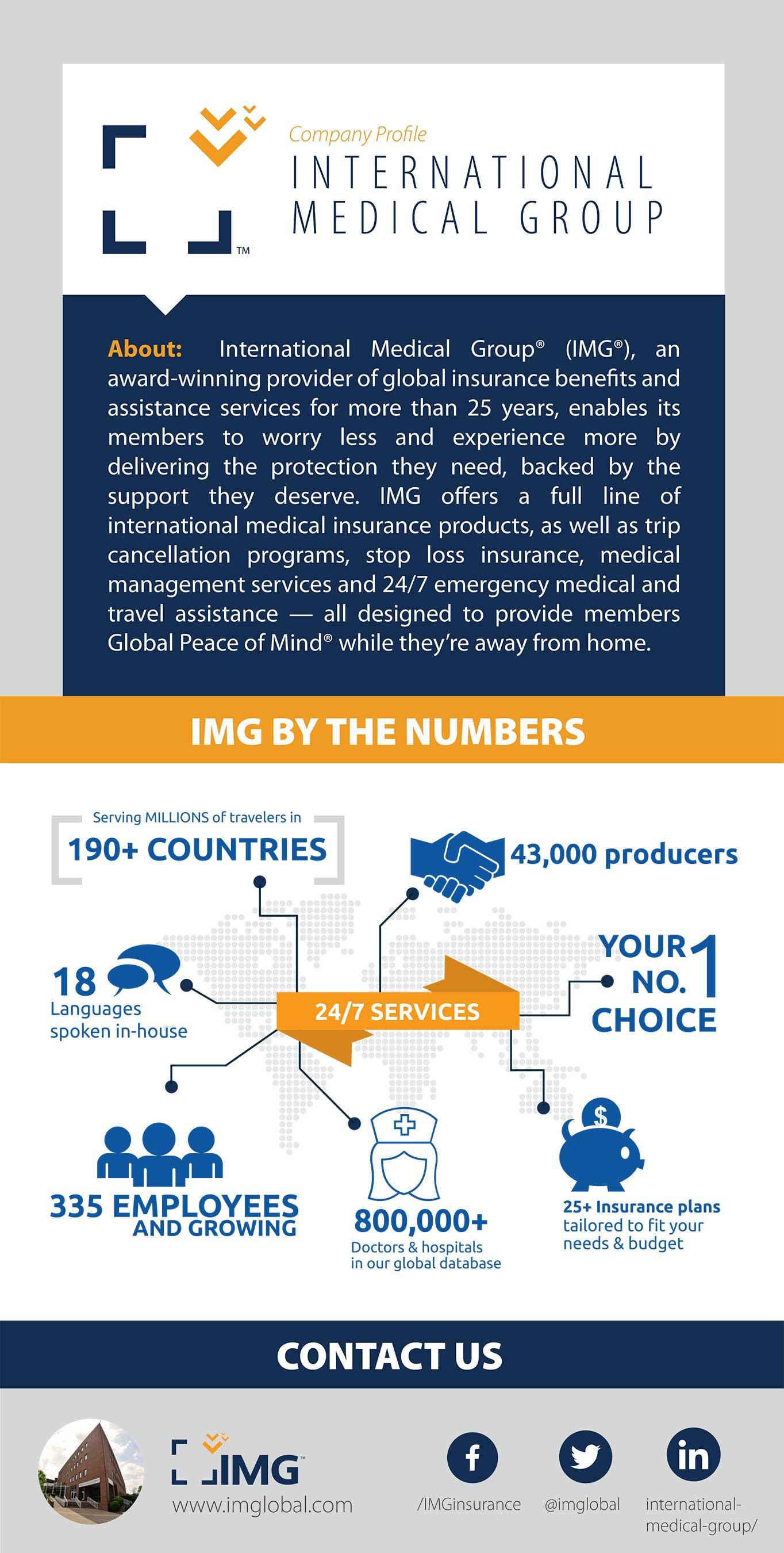 IMG (International Medical Group) - Directory   Global ...  Img International Medical Group