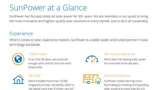 SunPower at a Glance