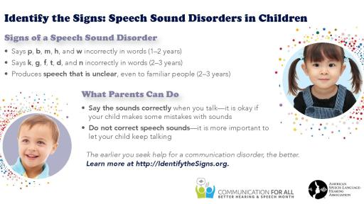 Infograhpic detailing the signs of speech sound disorders in children