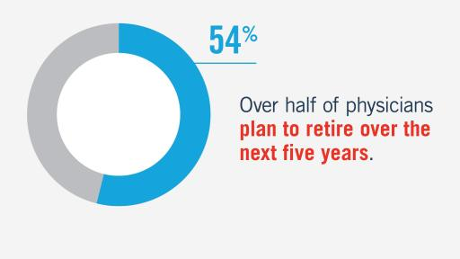 Over half of physicians plan to retire over the next 5 years