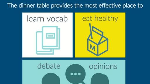 Eat Together, Eat Better with Real Dairy infographic