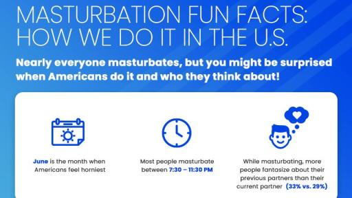 Masturbation Fun Facts: How We Do It In The U.S.