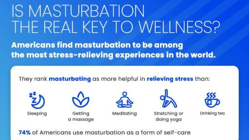 Is Masturbation The Real Key To Wellness?