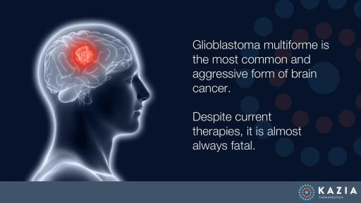 Despite current therapies, glioblastoma is almost always fatal