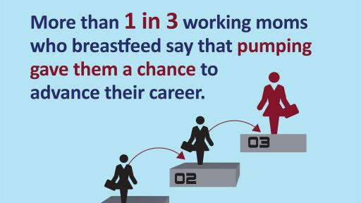 Breast Pumps Advancing Careers