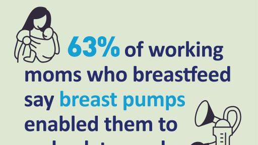 Working Moms and Breast Pumps graphic