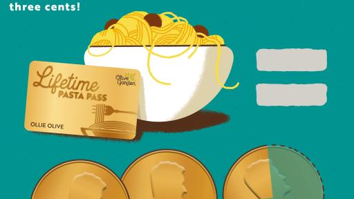 Infographic with a lifetime pass and a bowl of pasta equals 2.25 pennies