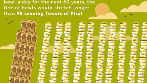 Info graphic with leaning tower of Pisa and leaning towers of pasta bowls. It says Lean into a Lifetime of Pasta.