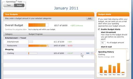 PNC Virtual Wallet (Budget)